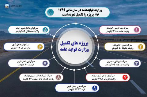 infographi
